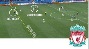 Gerrard habilitó a Suárez.jpg Imagen principal