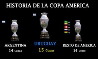 blog historia de la copa america 15