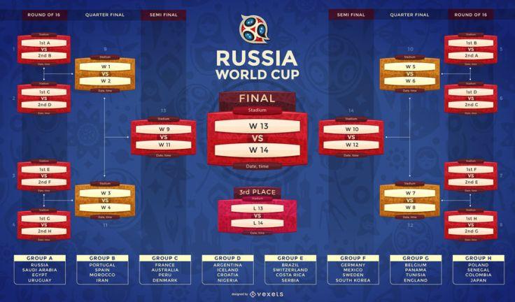ad588dee283eccf85f60aa42ea60f0e5-rusia-2018-fixture-y-grupos-de-equipos